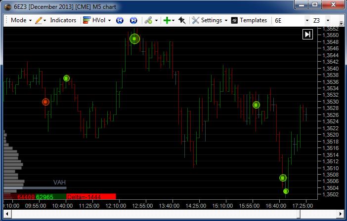 ATAS Big Trades