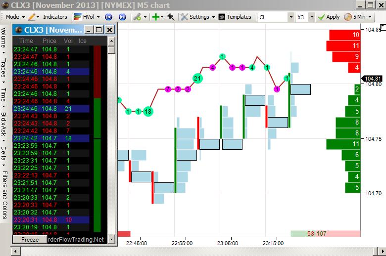order flow indicator
