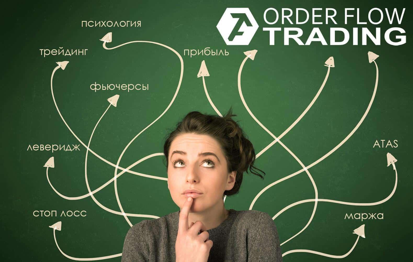психология фьючерсной торговли