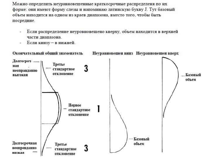 распределение Стейдлмайер неуравновешенность кверху