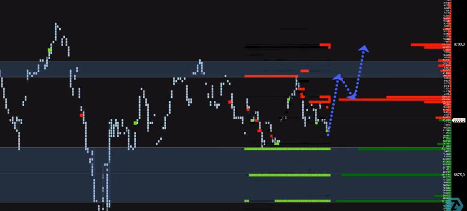 Для подтверждения силы агрессивных покупателей необходимо увидеть пробой уровня Dom Levels красного цвета.