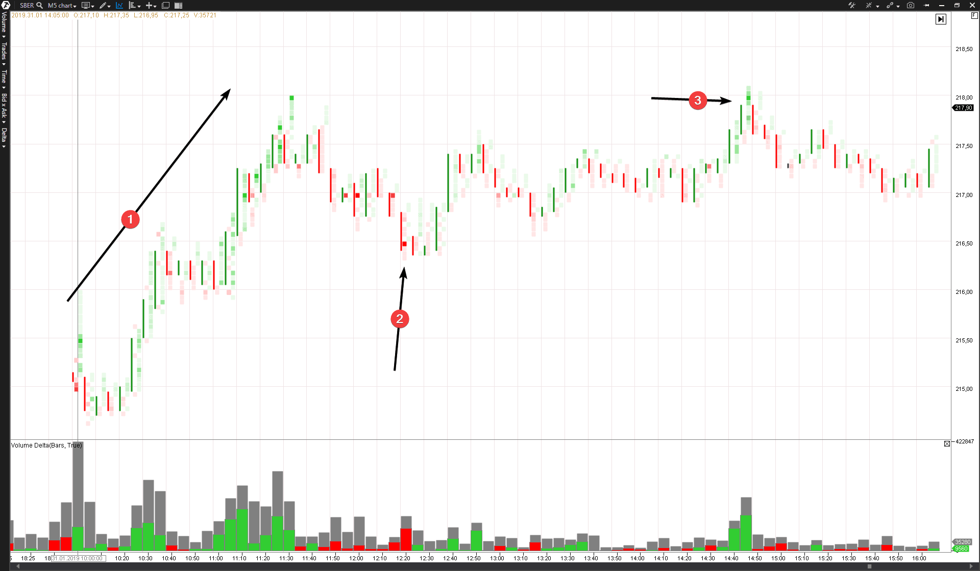VSA Buying Climax