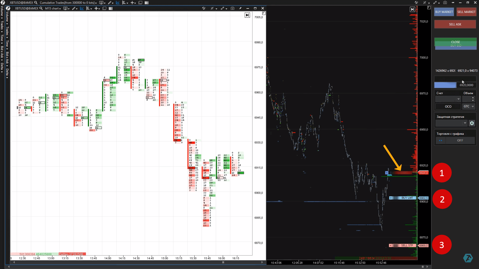 How to enter a buying trade