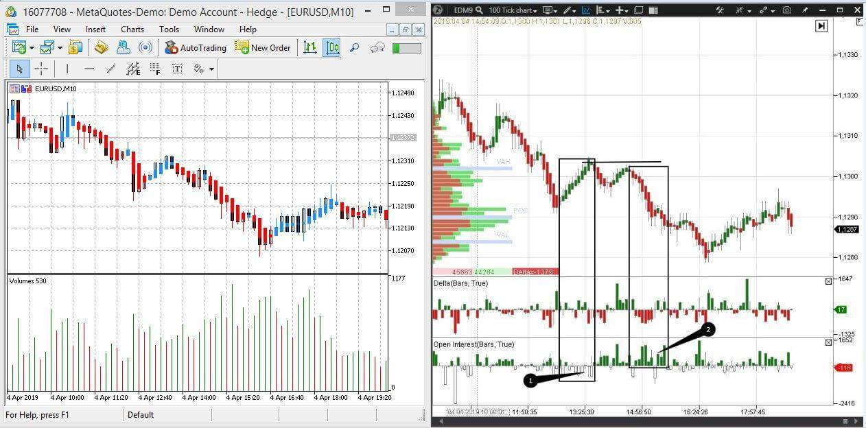 Interface of the trading platforms