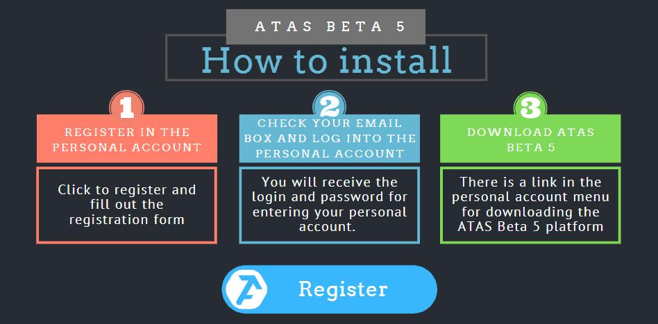 Presentation of the updated ATAS Beta 5