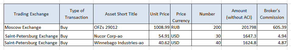 Selecting a broker by tariff