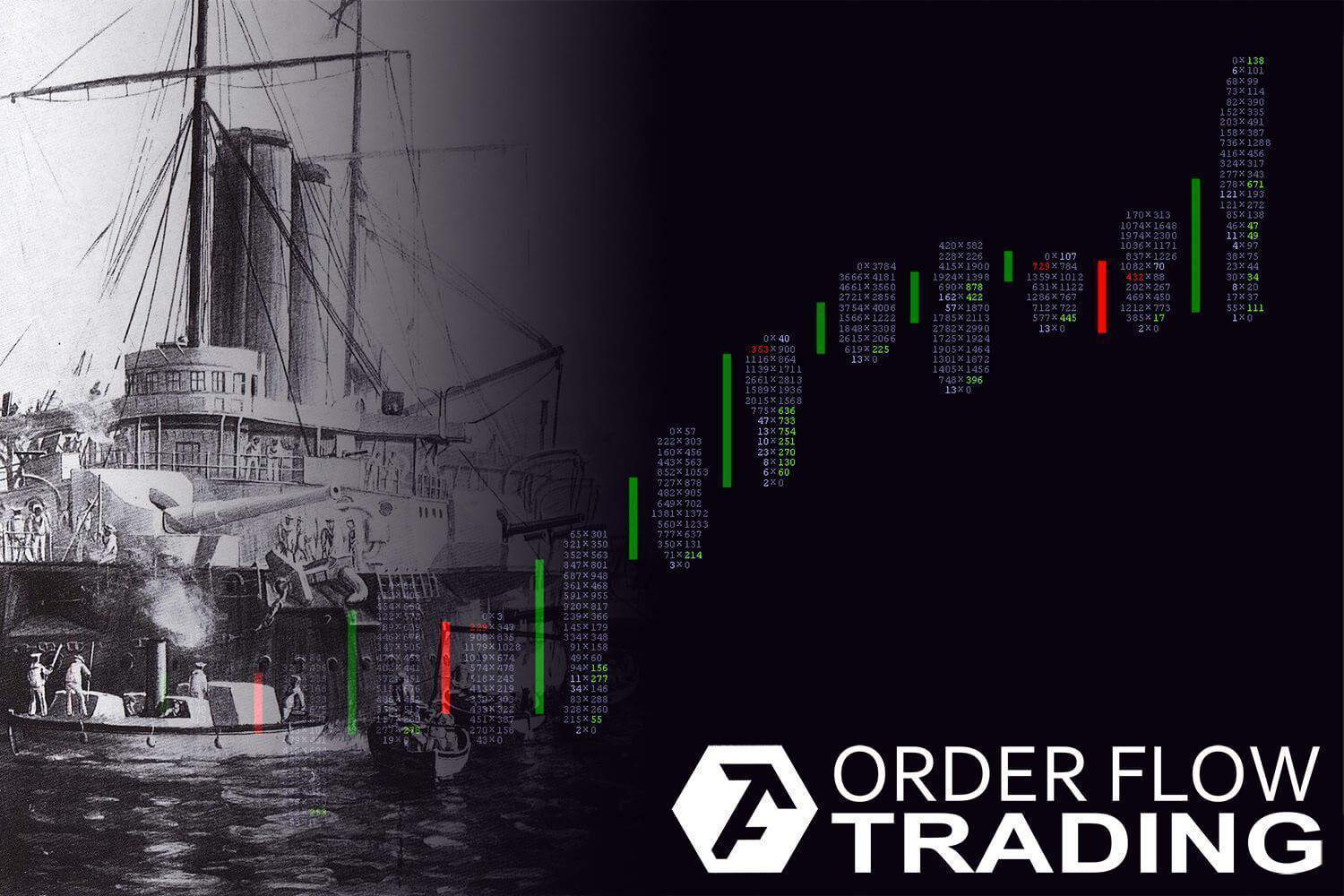 Imbalance: trade on the side of superior forces