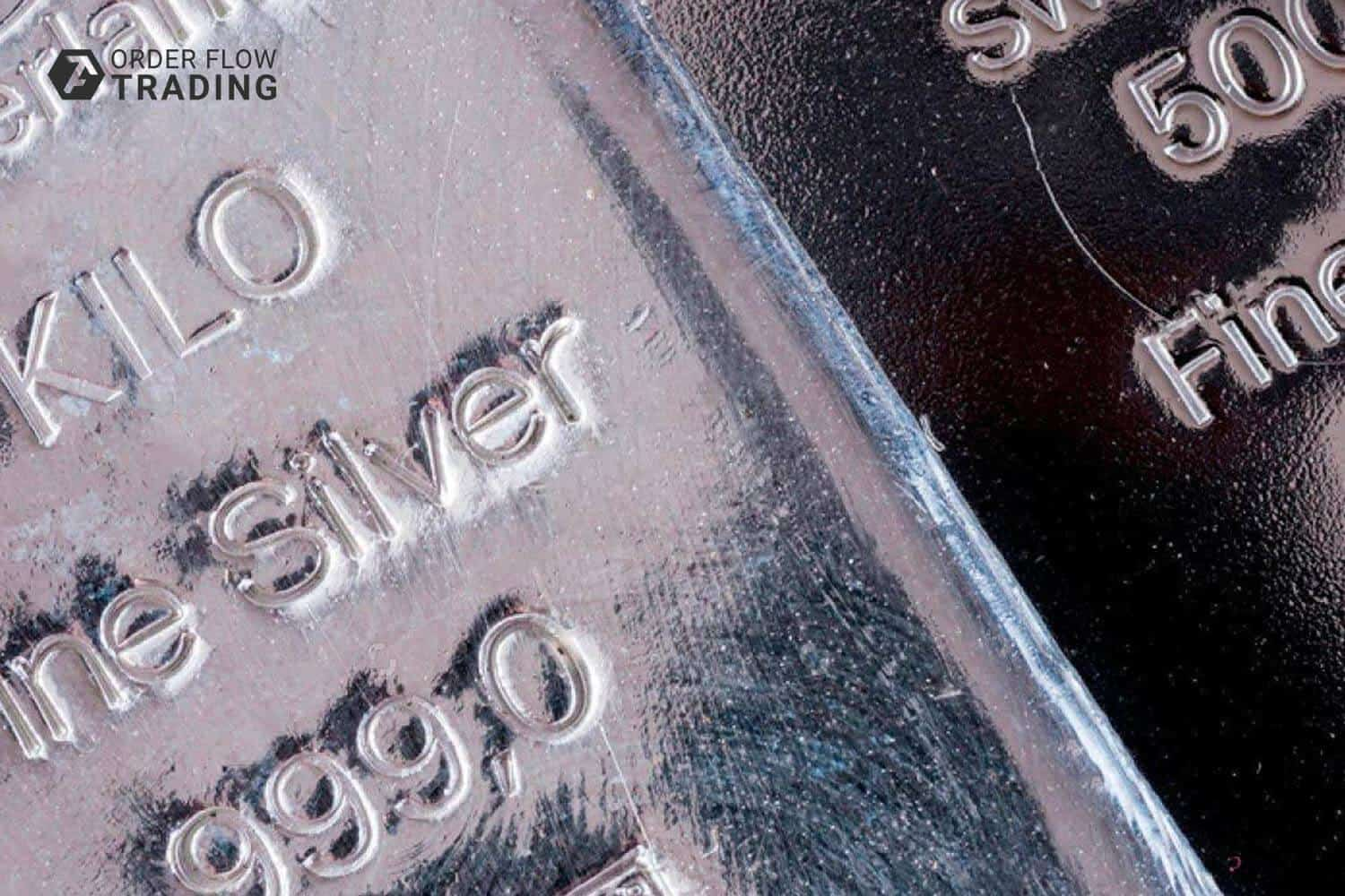 Silver futures: 7 things you should know. Part 2