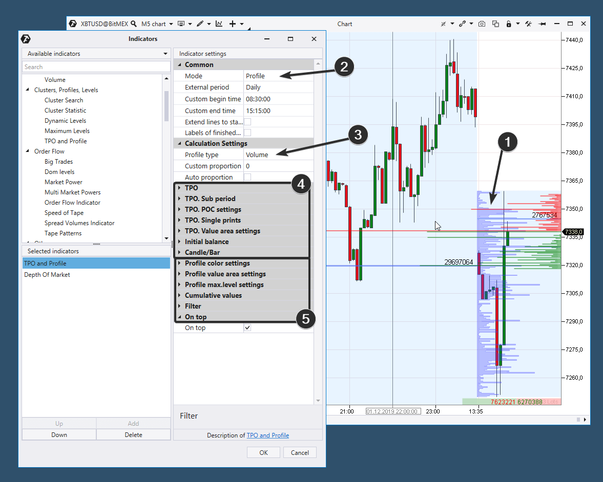 How to set the Market Profile and TPO