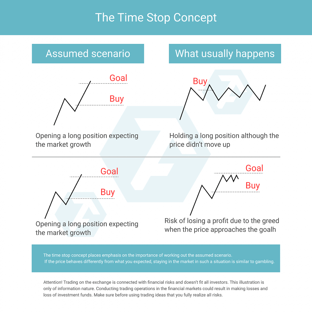 The Time Stop Concept