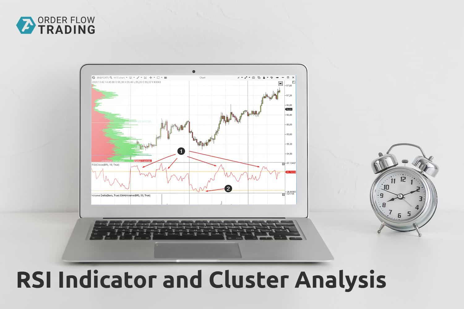 How to combine the RSI indicator and cluster analysis