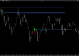 6E (M1) BIG SELL AND BUY LIMIT