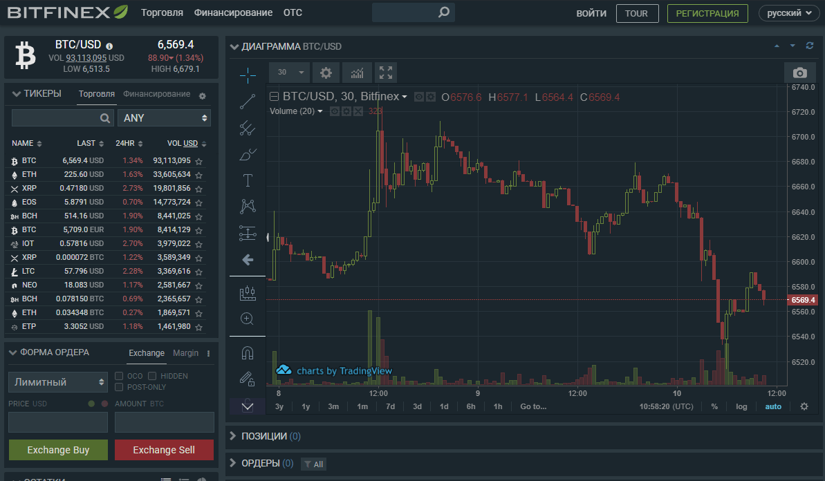 Торговля криптовалютой на бирже - подключение 3