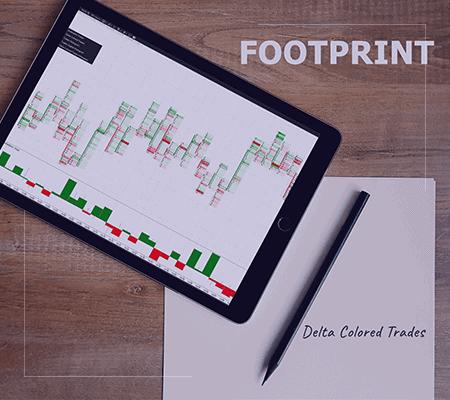 Как использовать футпринт на бирже