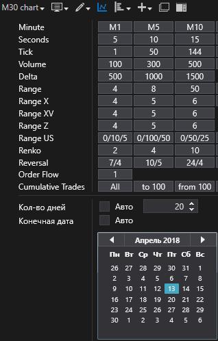 создайте новый график, укажите инструмент 6ЕМ8