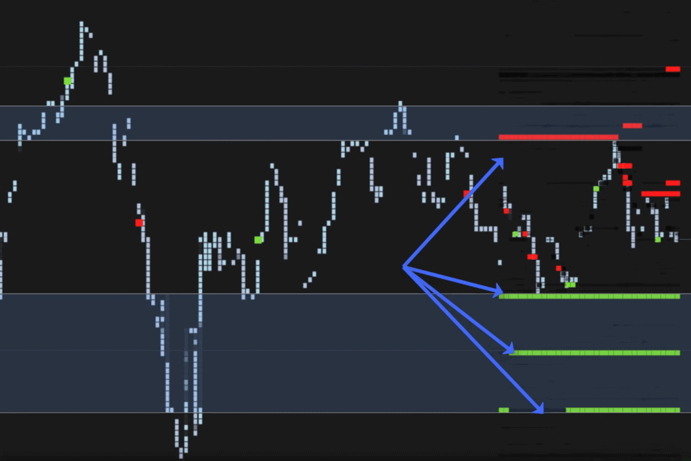 How the order book works  A BitMEX example with explanations