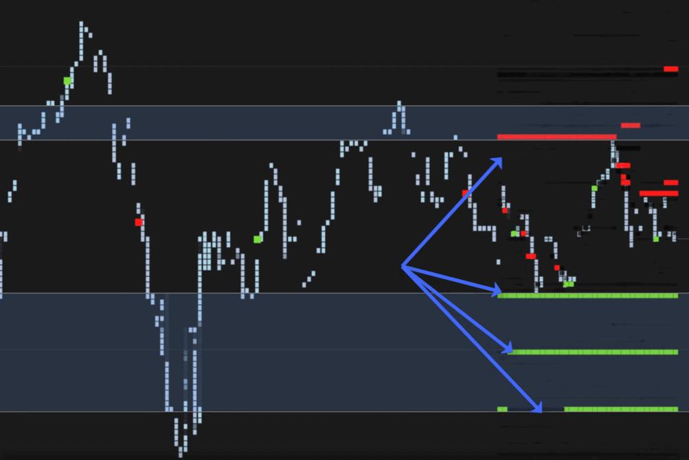Анализ уровней биржевого стакана