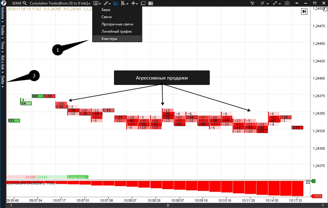 Полученный график необходимо перевести в кластерный режим отображения