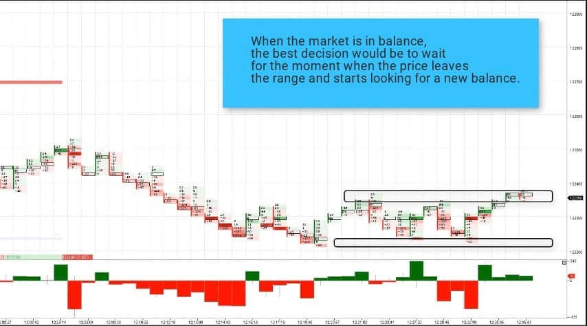 The market is in the state of temporary balance of supply and demand