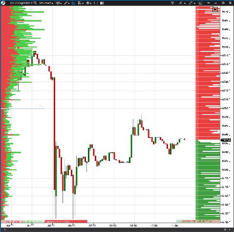 Bitmex chart