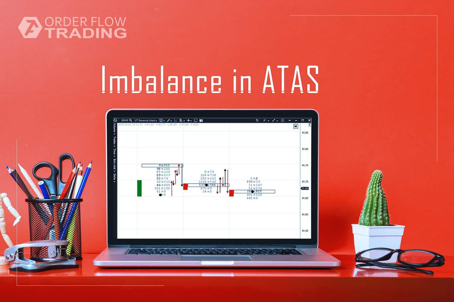 How to find and trade imbalance.