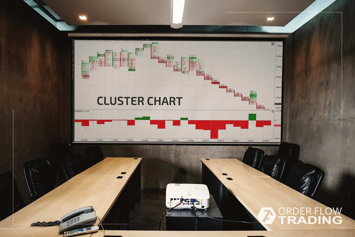 Range bar charts. How to analyze the delta and footprint in the ATAS platform