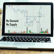 VSA и кластерный анализ. No Demand и No Supply