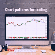Chart patterns for trading