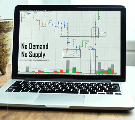 VSA and cluster analysis. No Demand and No Supply
