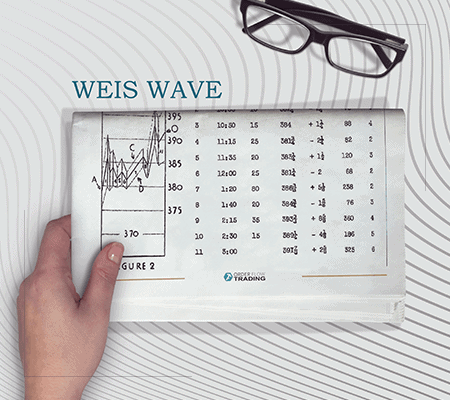 How to use the Weis Waves Indicator