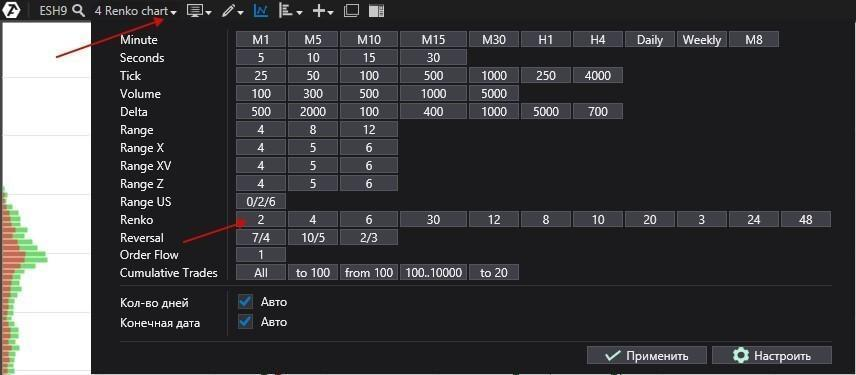How to build Renko Charts