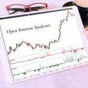 Индикатор OI Analyzer. Ищем входы с низким риском