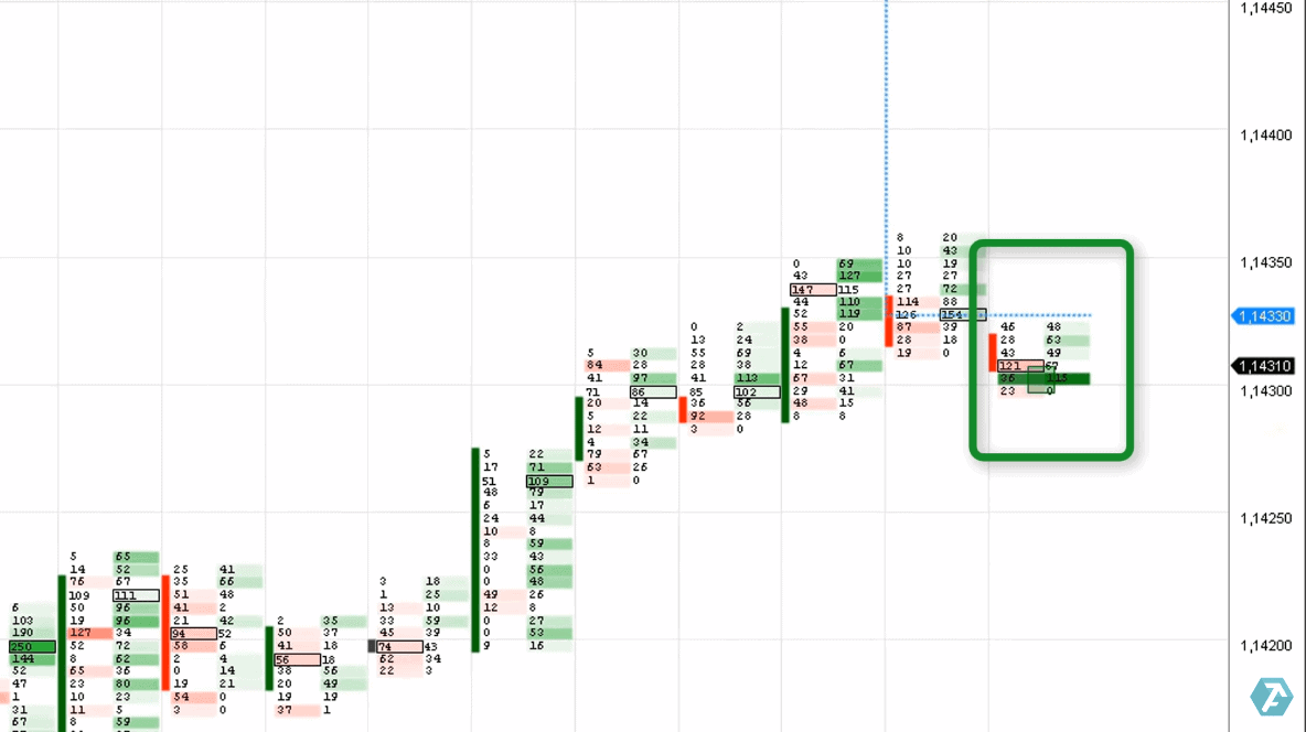 The buyer supports the downward price quote