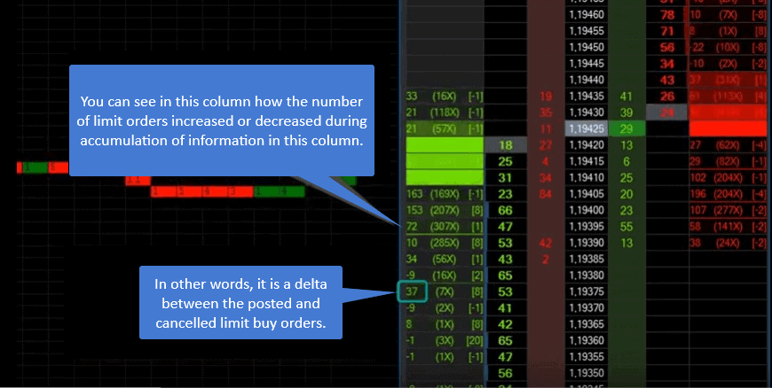 Search for spoofing in the ATAS order book
