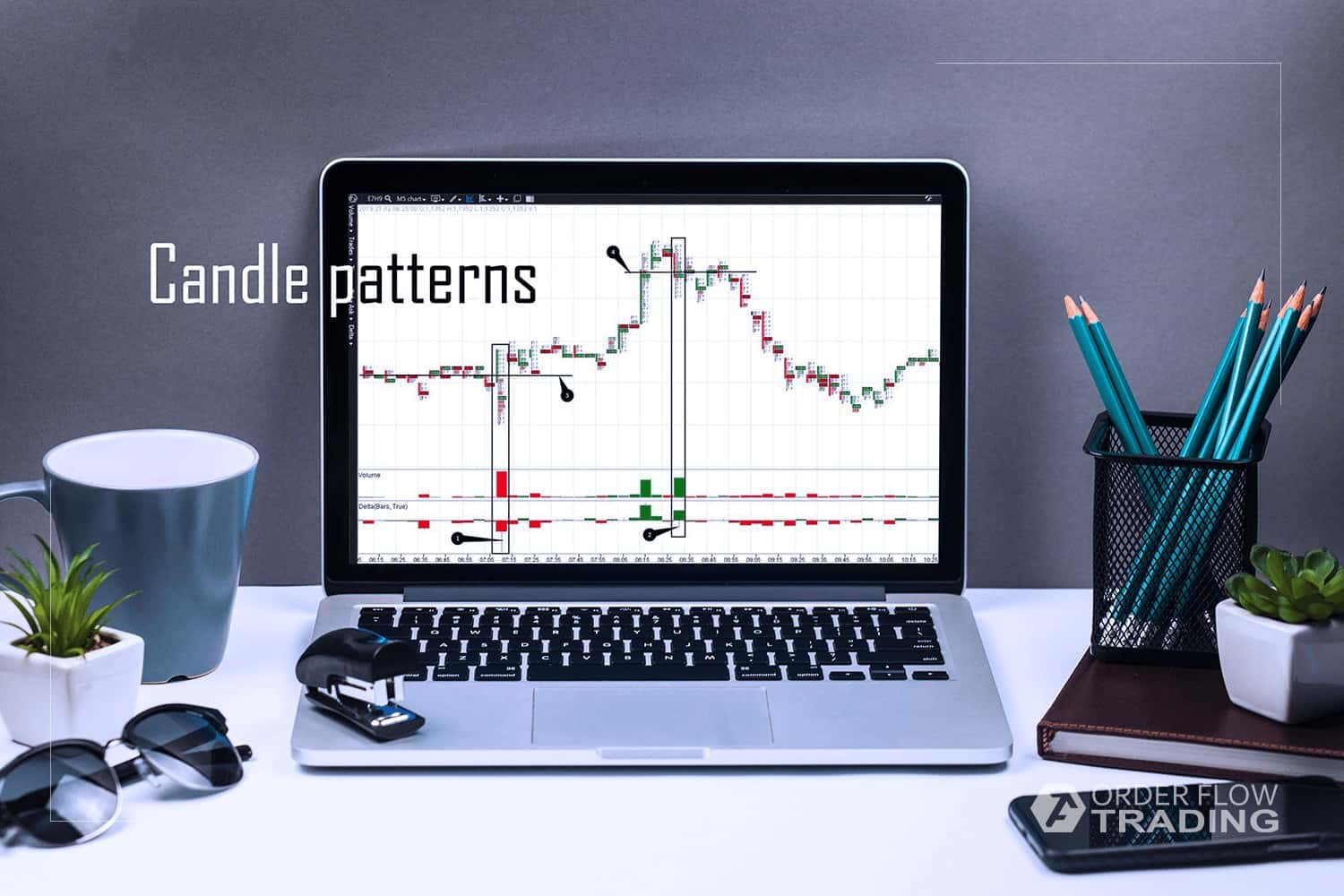 Trading patterns and clusters for M5