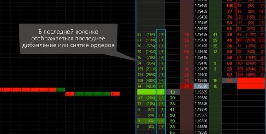 Поиск спуфинга в биржевом стакане
