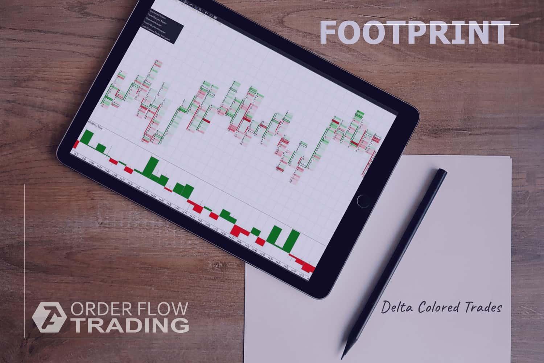 Tactics of using Footprint