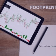 Tactics of using Footprint
