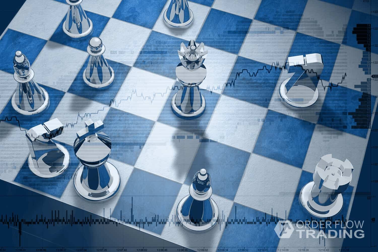 What common is between trading and chess playing