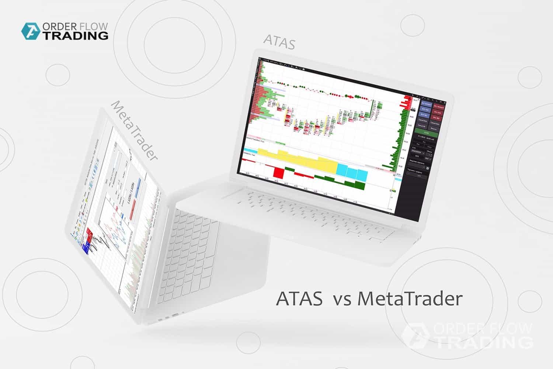 Comparison of trading platforms. ATAS vs Metatrader