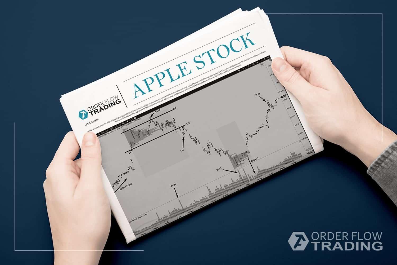 Анализ акции Apple. Стоит ли покупать?