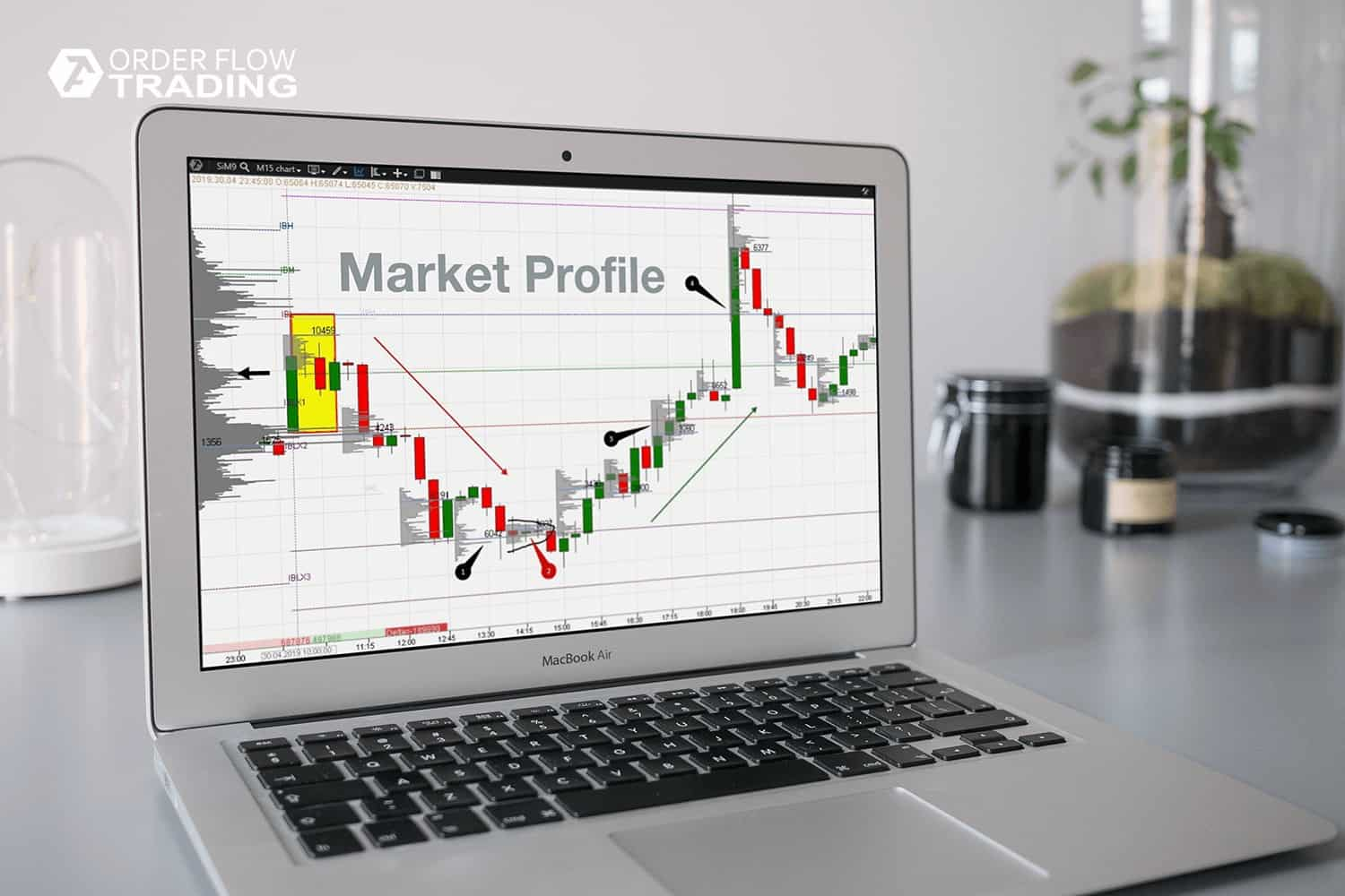 How to improve trading using the Market Profile