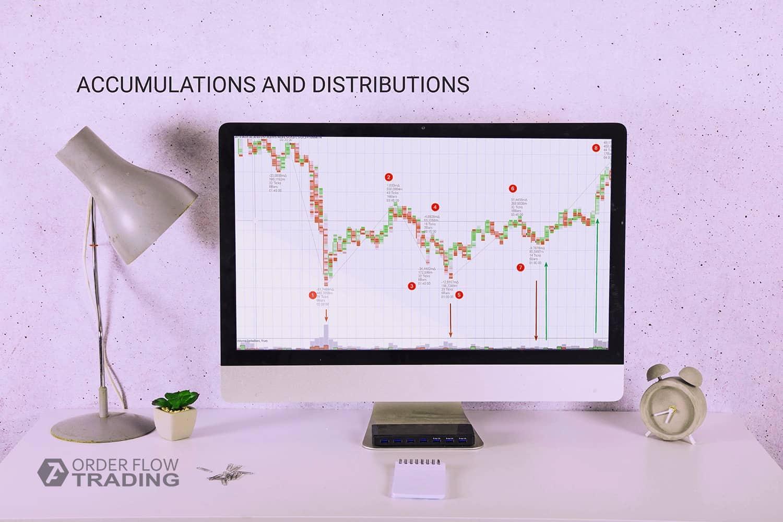 Кластерный анализ и VSA. Аккумуляции и дистрибуции