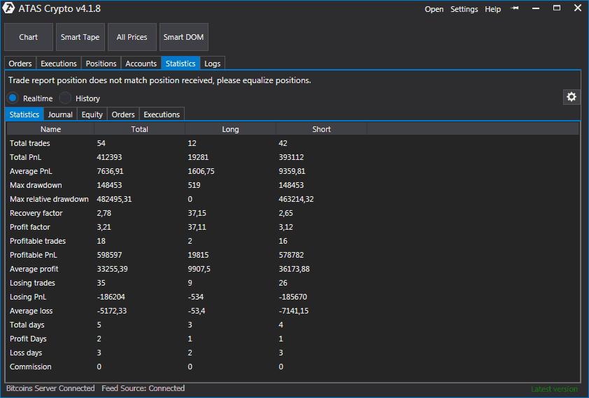 Trader's statistics module in ATAS