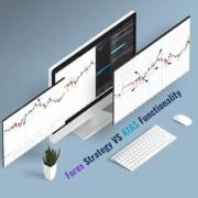 Стратегии Форекс против инструментов ATAS