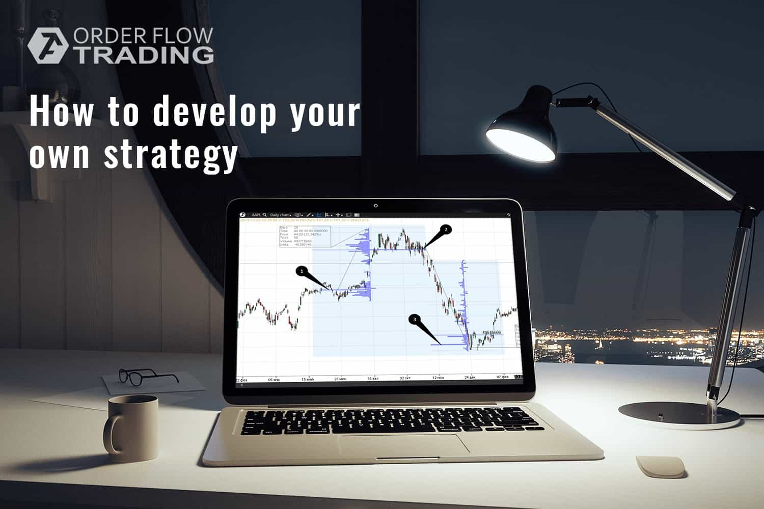 What a trading strategy is. How to develop your own strategy.
