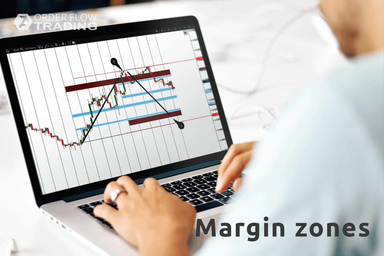 Market margin. A strategy example with an indicator.
