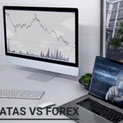 Как индикаторы ATAS улучшают популярные Форекс стратегии.