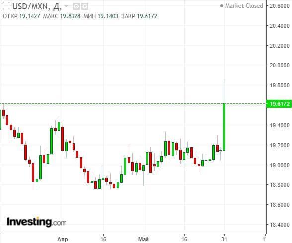 Fundamental currency analysis