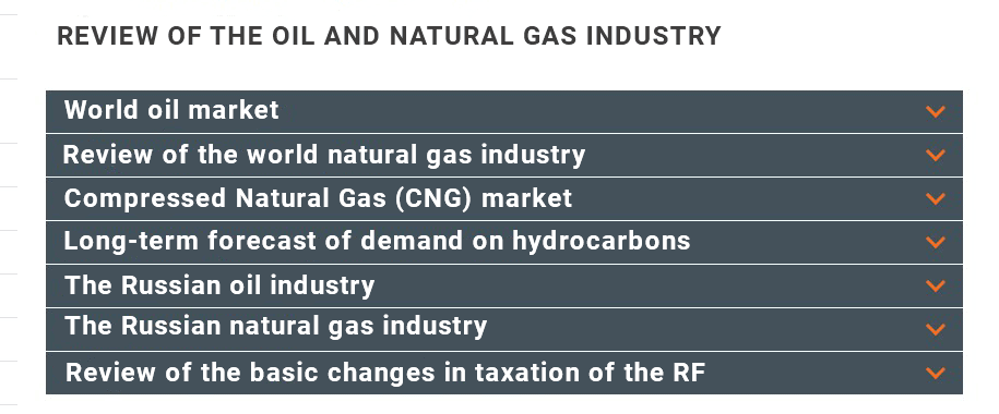 Fundamental analysis of the oil and natural gas industry